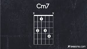 Cm7 Guitar Chord The 14 Easy Ways To Play W Charts