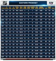 Nhl Team Standings 2015