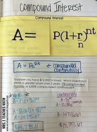 best algebra help ideas algebra algebra help compound interest interactive notebook page good for algebra 2 mrseteachesmath pot com
