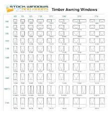 Pgt Window Sizes Egress Aidanwang
