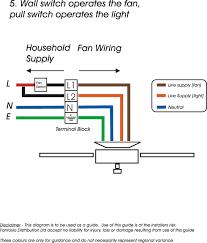 wall switch fan pull cord light