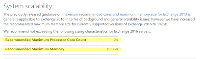 Running Microsoft Exchange Server On Vmware Cloud On Aws Should