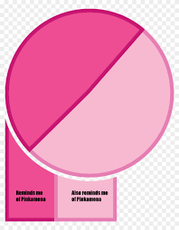 Minimalist Modern Art Pie Chart Pinkamena Diane Pie