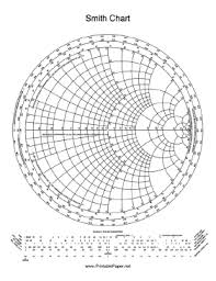The Complete Smith Chart Printable Smith Chart