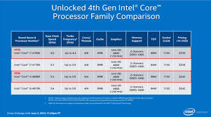 Gaming Pc Comparison Chart Best Killer Intel Based Gaming Pc Build Under 1 500