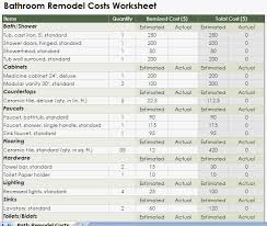 Home Remodel Project Plan Template Fresh Home Remodel Estimate