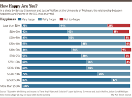 can money buy happiness here s what science has to say wsj can money buy you happiness