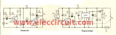 fiber optic transmitter circuit diagram wiring diagram for you • diy fiber optic intercom eleccircuit com rh eleccircuit com fiber optic network diagram fm transmitter circuit