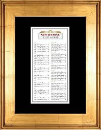 Movie Marquee Seating Chart Hollywood Seating Chart Movie