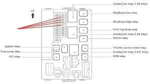 fuse box in 2005 nissan altima nissan how to wiring diagrams diagrama de fusibles altima 2002 at 2012 Nissan Altima Fuse Box Location0