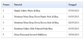 membuat table rounded corner css3 di blog