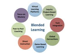 Training Strategy Blended Learning A Training Strategy That Fosters Roi