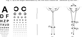 From Left To Right The Snellen Chart Where Letters Must Be