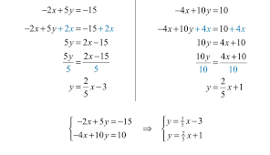 solving linear systems standard form of a equation examples 8405e1be35104df1ec2edca165c standard form of a linear equation