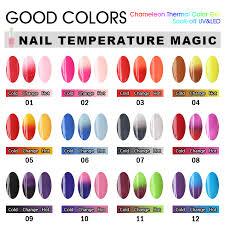 #50423J CANNI Temperature Chameleon Mood Changing Colors UV Nail Gel Polish
