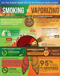 vaporizer for smoking weed