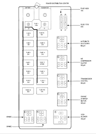 2012 dodge ram fuse box diagram 2007 dodge ram fuse box diagram 2005 dodge magnum cigarette lighter fuse at 2006 Dodge Magnum Fuse Box Location