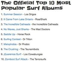 Radio 1 Rock Chart Summer Session 1 On Surf Rock Radio Album Chart Los Drigos