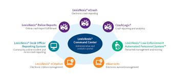 Coplogic Solutions Incident And Crash Reporting Lexisnexis