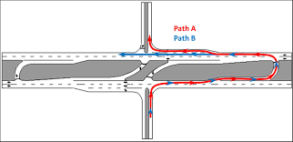 Superstreet Design Intersection Safety Safety Federal Highway Administration