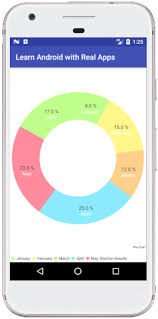 Pie Chart In Android Learn Programming With Real Apps