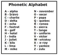 Alpha Bravo Charlie Military Alphabet Chart Alpha Bravo Charlie Delta Google Search Phonetic