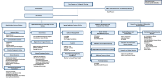 Lee Memorial Health System My Chart My Chart Lee Memorial Health Hfhs Mychart Login Novant