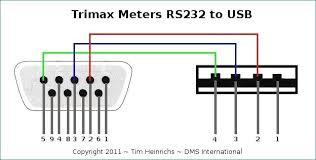 usb rs232 wiring wire data \u2022 rs 232 wiring diagram total flow usb rs232 wiring diagram illustration of wiring diagram u2022 rh davisfamilyreunion us usb rs232 cable wiring