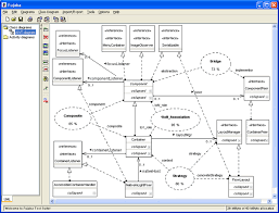 uml tools help you design workflow easily   ntt ccannotatedclassdiagram