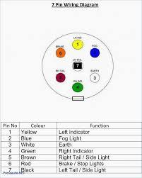 7 pin trailer lights wiring diagram wiring library Chevy 7 Pin Wiring Diagram at Sunowner 7 Pin Wiring Diagram