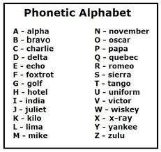 The nato phonetic alphabet became effective in 1956 and just a few years later became the it is similar to the one used today. Military Alphabet Phonetic Alphabet Alpha Bravo Charlie Abc Phonetic Alphabet Military Alphabet Alphabet Charts