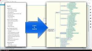 Xml Mind Mapping Resume Cover Letters Examples Interventional