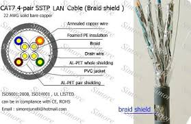 cat wiring diagram ta images cate rj wiring diagram cat wiring diagram cat7 home diagrams on cat 7 cable