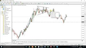 How To Read A Price Chart