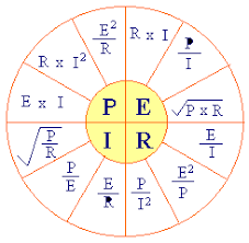Power Wheel Chart Ohm Calculator