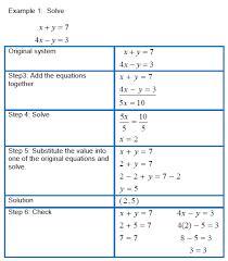 systems of linear equations elimination