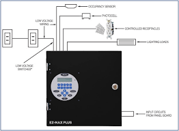 receptacle control solutions > ashrae 90 1 > energy management receptacle and lighting control ez max
