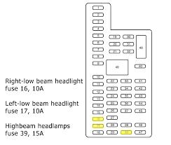 2009 ford f 150 fuse box diagram 1991 ford f 150 fuse box diagram 2004 f150 headlight wiring diagram at 1991 Ford F 150 Headlight Wiring Diagram