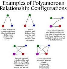 polyamorous dating meaning