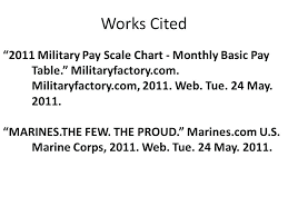 Army Base Pay Chart 2013 Military Pay Table Rootsistem Com