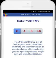 Official Blood Type Diet App Personalized Nutrition
