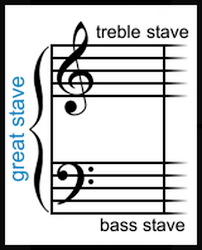 Stave Music Great Stave Musical Terms