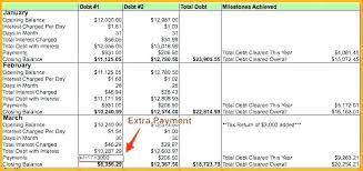 Credit Card Debt Excel Template Farm Budget Template Spreadsheet As Debt Snowball Open