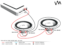 dual voice coil wiring diagram best of 2 ohm kicker adorable sub Dual 2 Ohm Wiring-Diagram dual voice coil wiring diagram best of 2 ohm kicker adorable sub also
