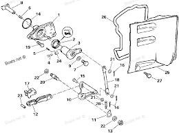 Nissan serena fuse box location ball fan wiring diagram xbox one