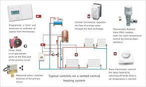 plumbing diagrams for central heating facbooik com Central Heating Pump Wiring Diagram plumbing diagram for central heating facbooik central heating wiring diagram pump overrun