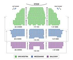 Theatres And Seating For Newbies My Theatre Weekend