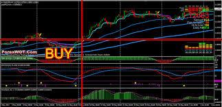 Forex Solar Winds Joy Rsioma Trading Best Forex Trend