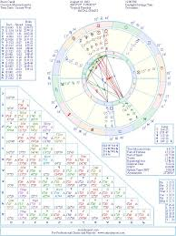 Natal Chart Cal Steve Carell Natal Birth Chart From The Astrolreport A List
