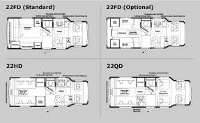 the only difference is in the interior floor plan in a nuts it all boils down to a choice of seats beds or dinette table